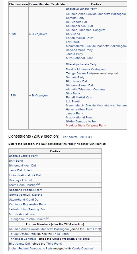 Number of parties in the NDA