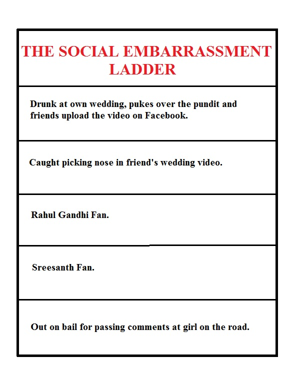 social ladder of embarassment